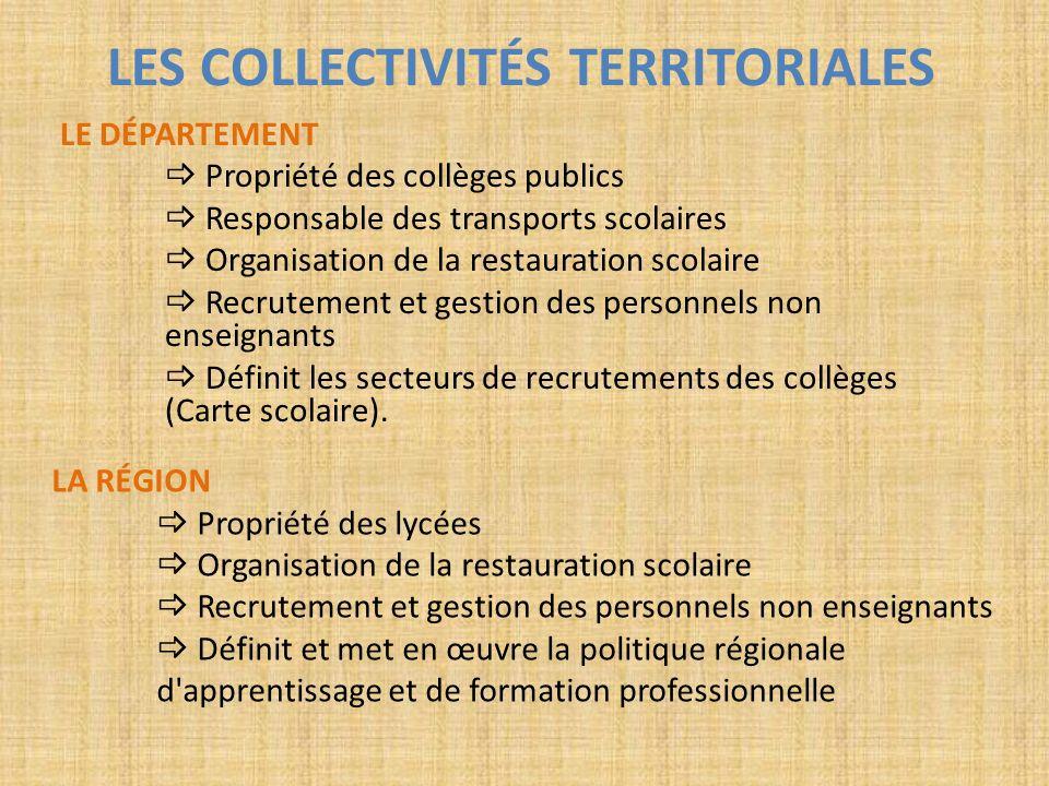 LES COLLECTIVITÉS TERRITORIALES LE DÉPARTEMENT Propriété des collèges publics Responsable des transports scolaires Organisation de la restauration sco