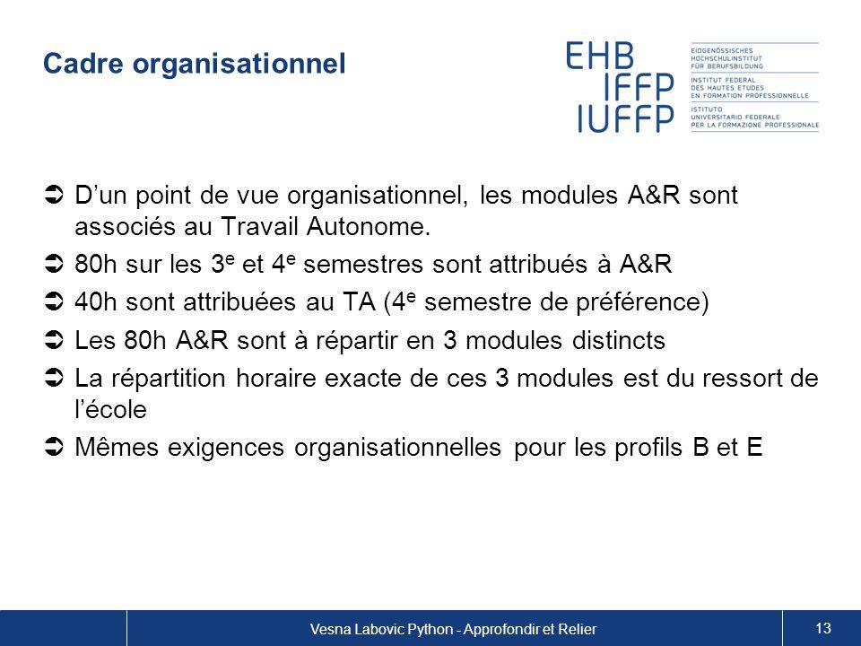 Cadre organisationnel Dun point de vue organisationnel, les modules A&R sont associés au Travail Autonome. 80h sur les 3 e et 4 e semestres sont attri