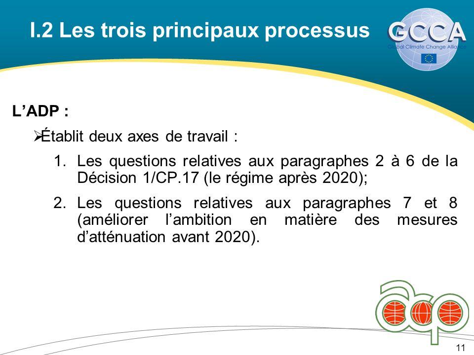 I.2 Les trois principaux processus LADP : Établit deux axes de travail : 1.Les questions relatives aux paragraphes 2 à 6 de la Décision 1/CP.17 (le régime après 2020); 2.Les questions relatives aux paragraphes 7 et 8 (améliorer lambition en matière des mesures datténuation avant 2020).