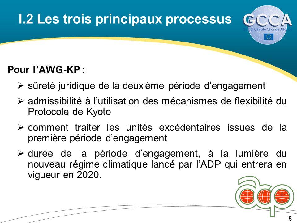 I.2 Les trois principaux processus Pour lAWG-KP : sûreté juridique de la deuxième période dengagement admissibilité à lutilisation des mécanismes de flexibilité du Protocole de Kyoto comment traiter les unités excédentaires issues de la première période dengagement durée de la période dengagement, à la lumière du nouveau régime climatique lancé par lADP qui entrera en vigueur en 2020.
