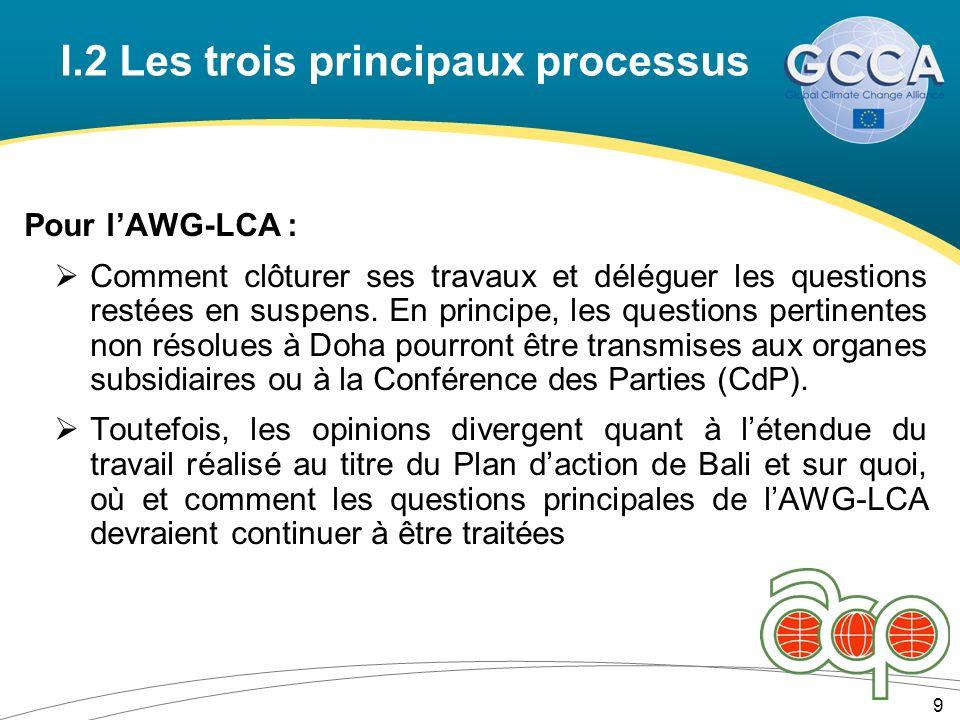 I.2 Les trois principaux processus Pour lAWG-LCA : Comment clôturer ses travaux et déléguer les questions restées en suspens.
