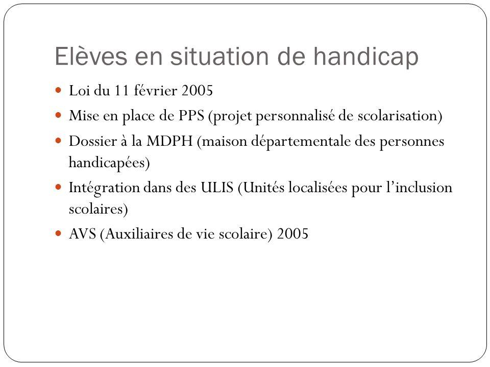 Elèves en situation de handicap Loi du 11 février 2005 Mise en place de PPS (projet personnalisé de scolarisation) Dossier à la MDPH (maison départementale des personnes handicapées) Intégration dans des ULIS (Unités localisées pour linclusion scolaires) AVS (Auxiliaires de vie scolaire) 2005