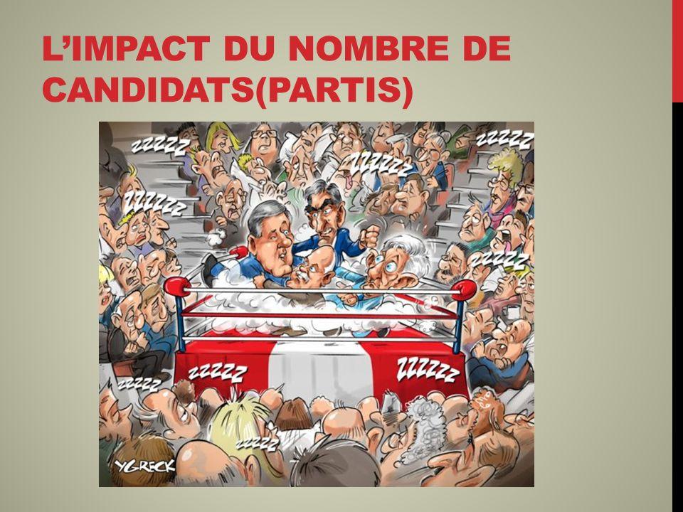 LIMPACT DU NOMBRE DE CANDIDATS(PARTIS)