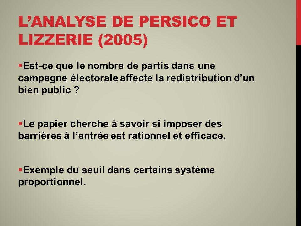 LANALYSE DE PERSICO ET LIZZERIE (2005) Est-ce que le nombre de partis dans une campagne électorale affecte la redistribution dun bien public .
