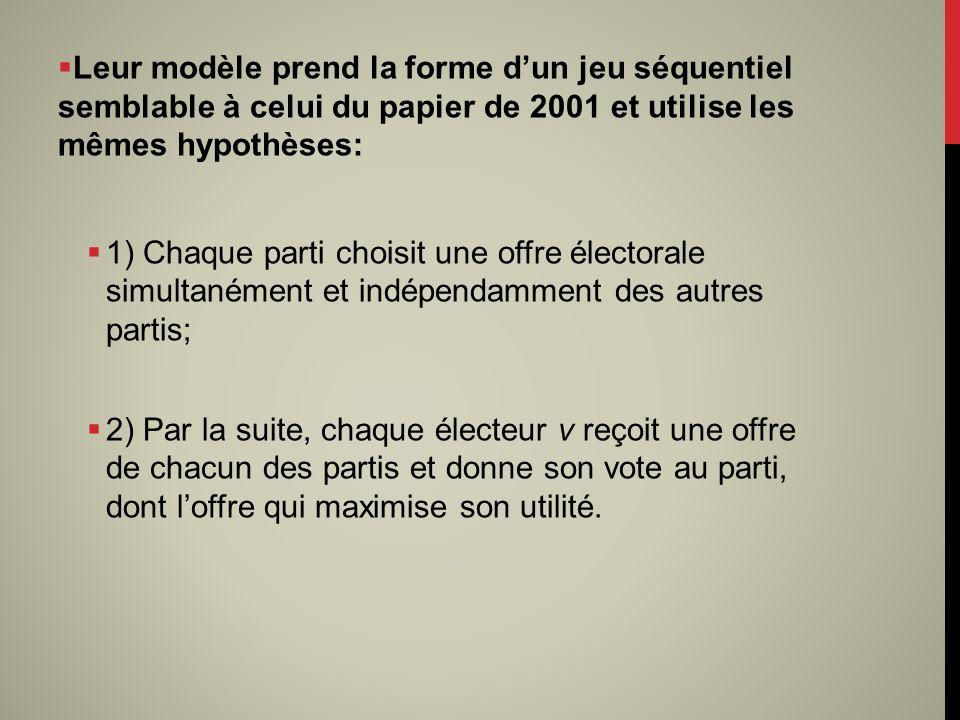 Leur modèle prend la forme dun jeu séquentiel semblable à celui du papier de 2001 et utilise les mêmes hypothèses: 1) Chaque parti choisit une offre é