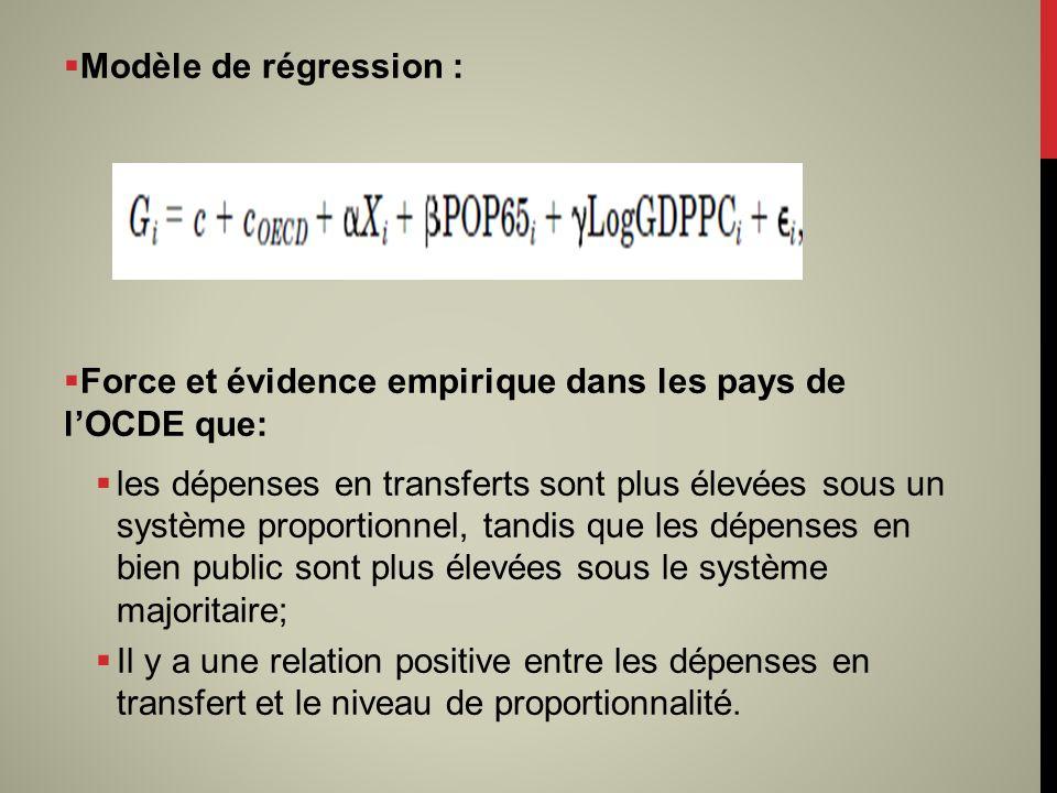 Modèle de régression : Force et évidence empirique dans les pays de lOCDE que: les dépenses en transferts sont plus élevées sous un système proportion