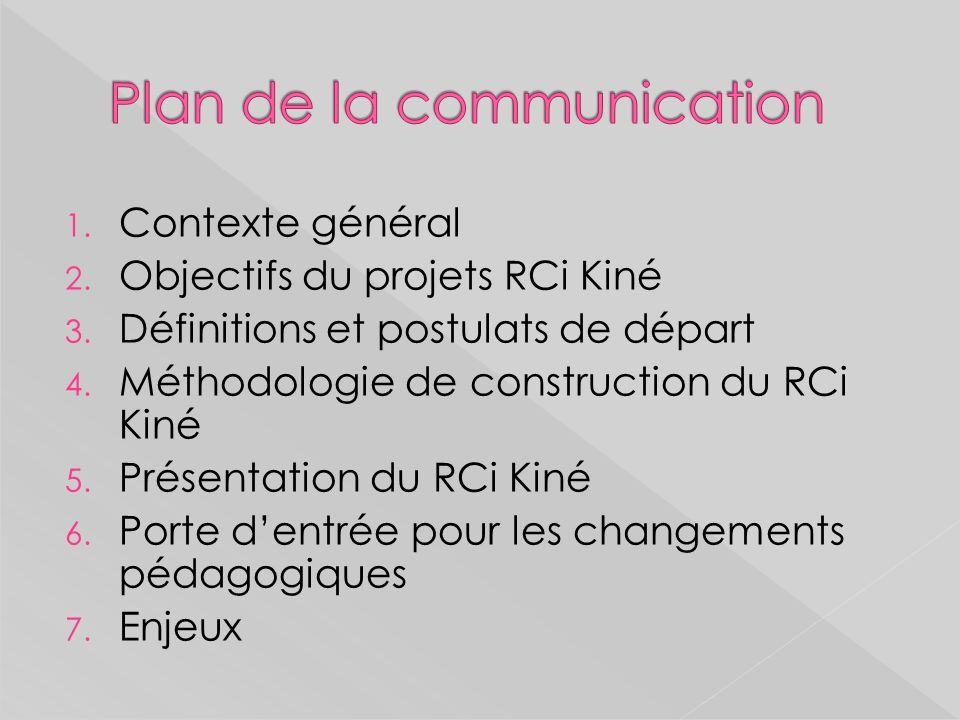 1.Contexte général 2. Objectifs du projets RCi Kiné 3.