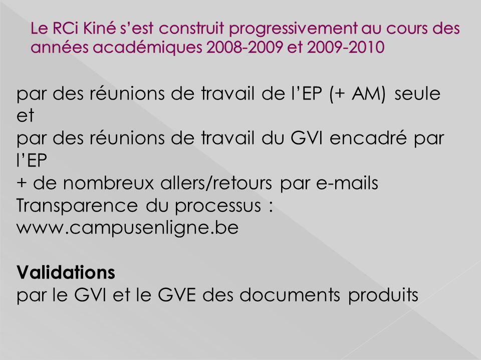 par des réunions de travail de lEP (+ AM) seule et par des réunions de travail du GVI encadré par lEP + de nombreux allers/retours par e-mails Transparence du processus : www.campusenligne.be Validations par le GVI et le GVE des documents produits