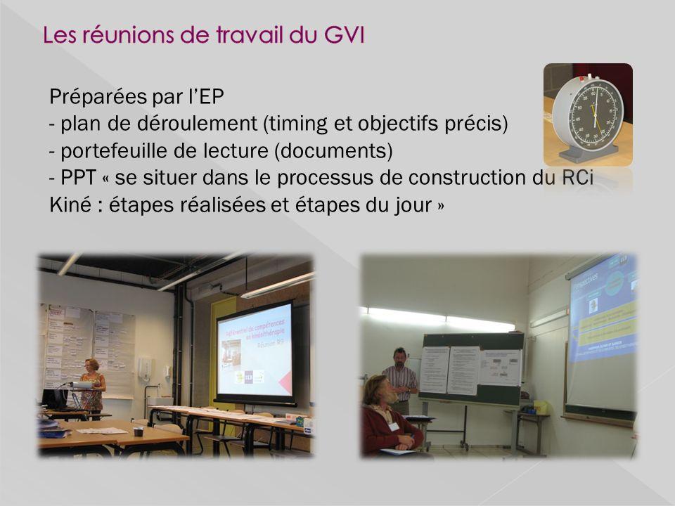 Préparées par lEP - plan de déroulement (timing et objectifs précis) - portefeuille de lecture (documents) - PPT « se situer dans le processus de construction du RCi Kiné : étapes réalisées et étapes du jour »