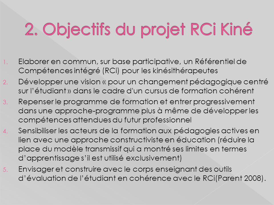 1. Elaborer en commun, sur base participative, un Référentiel de Compétences intégré (RCi) pour les kinésithérapeutes 2. Développer une vision « pour