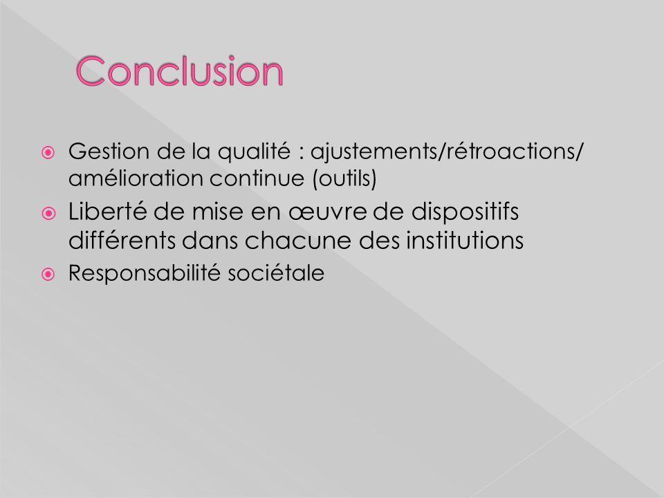 Gestion de la qualité : ajustements/rétroactions/ amélioration continue (outils) Liberté de mise en œuvre de dispositifs différents dans chacune des institutions Responsabilité sociétale