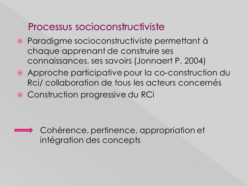 30 RÉFÉRENTIEL DE COMPÉTENCES INTÉGRÉ EN KINESITHERAPIE (juin 2010) 1.
