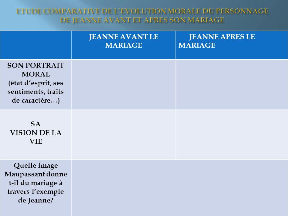 JEANNE AVANT LE MARIAGE JEANNE APRES LE MARIAGE SON PORTRAIT MORAL (état desprit, ses sentiments, traits de caractère…) SA VISION DE LA VIE Quelle ima