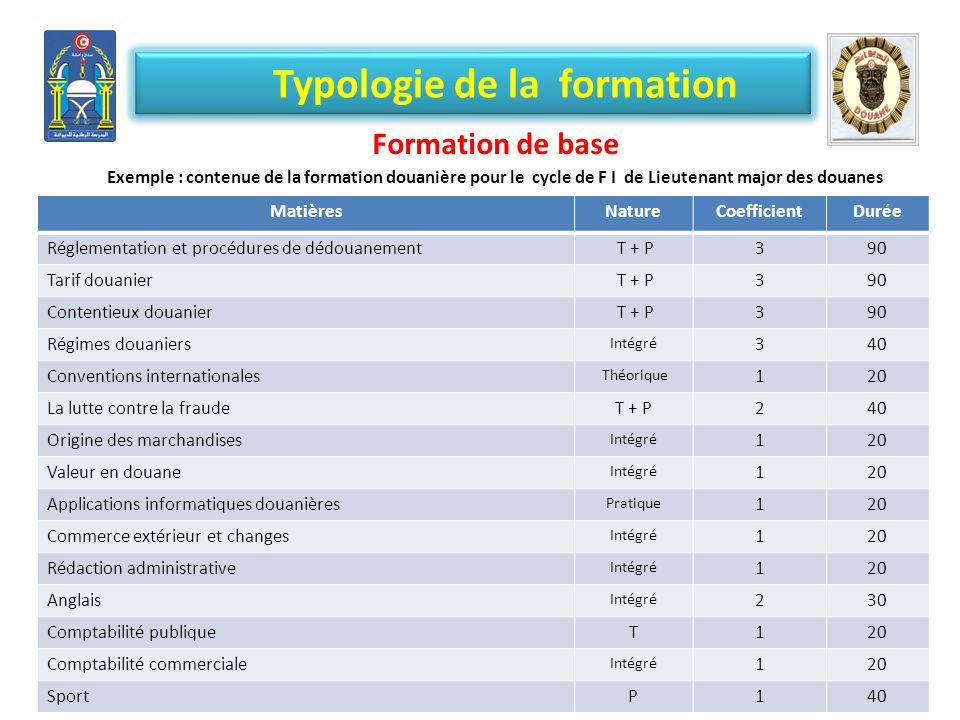 Typologie de la formation Formation de base Exemple : contenue de la formation douanière pour le cycle de F I de Lieutenant major des douanes Matières