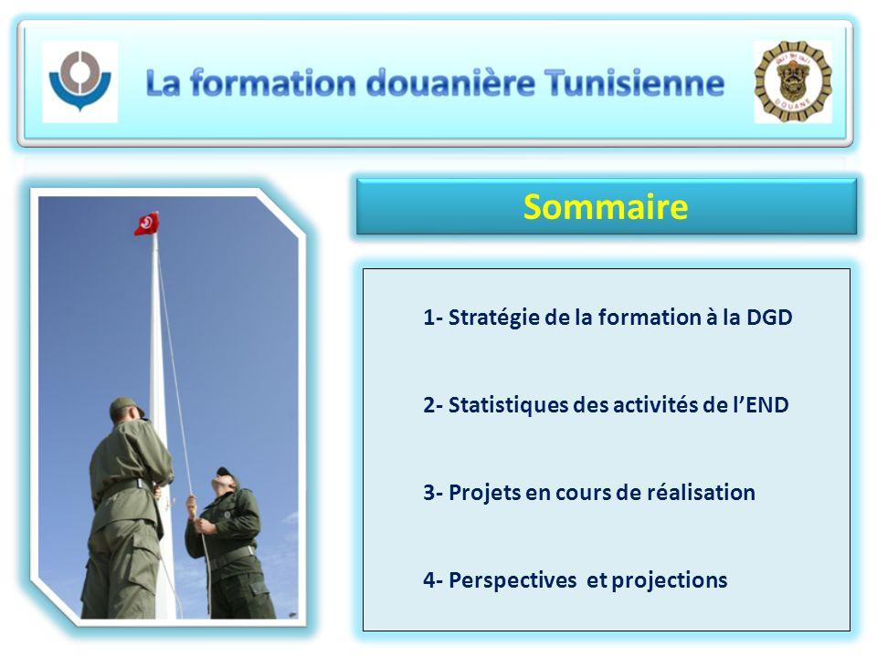 Sommaire 1- Stratégie de la formation à la DGD 2- Statistiques des activités de lEND 3- Projets en cours de réalisation 4- Perspectives et projections