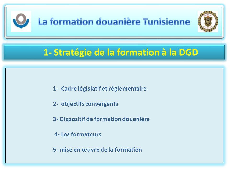 1- Stratégie de la formation à la DGD 1- Cadre législatif et réglementaire 2- objectifs convergents 3- Dispositif de formation douanière 4- Les format
