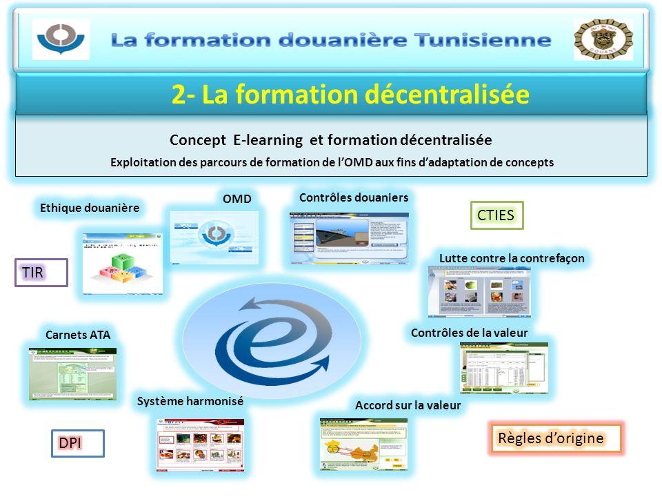 Concept E-learning et formation décentralisée Exploitation des parcours de formation de lOMD aux fins dadaptation de concepts 2- La formation décentra