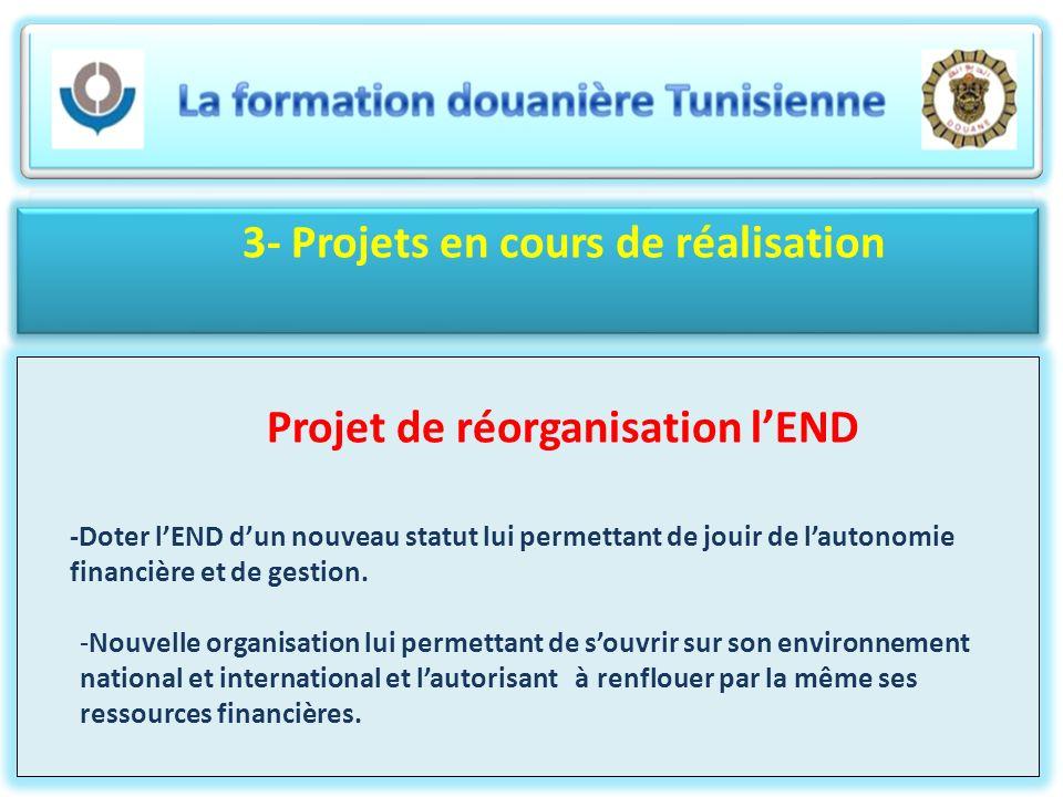 3- Projets en cours de réalisation Projet de réorganisation lEND -Doter lEND dun nouveau statut lui permettant de jouir de lautonomie financière et de