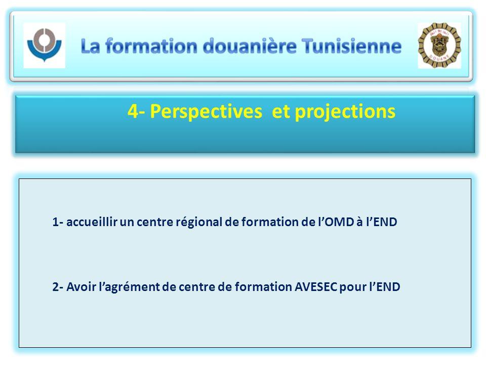 4- Perspectives et projections 1- accueillir un centre régional de formation de lOMD à lEND 2- Avoir lagrément de centre de formation AVESEC pour lEND