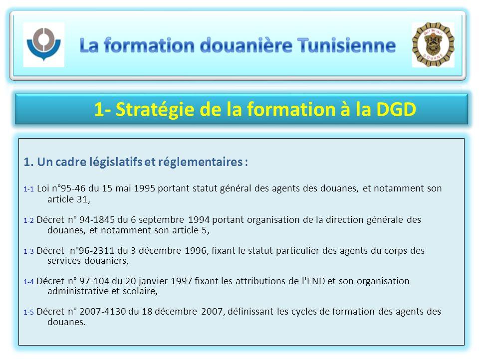 1- Stratégie de la formation à la DGD 1. Un cadre législatifs et réglementaires : 1-1 Loi n°95-46 du 15 mai 1995 portant statut général des agents des