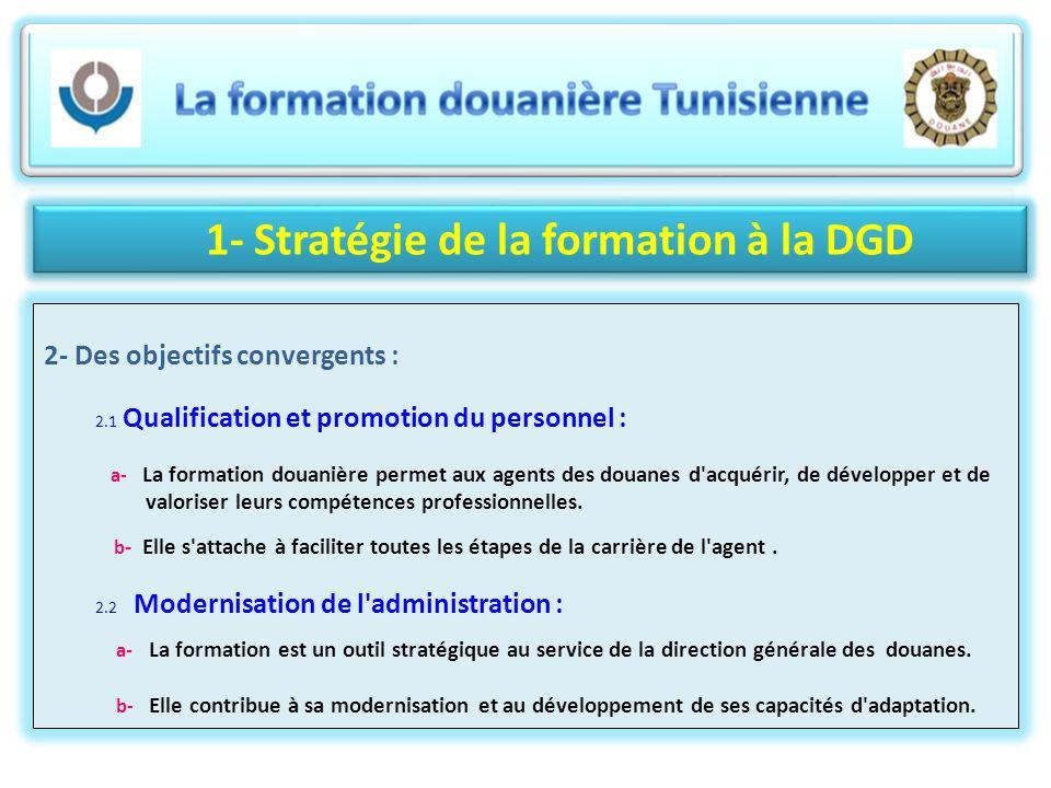 1- Stratégie de la formation à la DGD 2- Des objectifs convergents : 2.1 Qualification et promotion du personnel : a- La formation douanière permet au