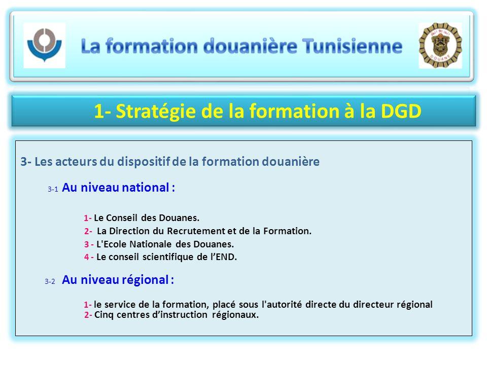 1- Stratégie de la formation à la DGD 3- Les acteurs du dispositif de la formation douanière 3-1 Au niveau national : 1- Le Conseil des Douanes. 2- La