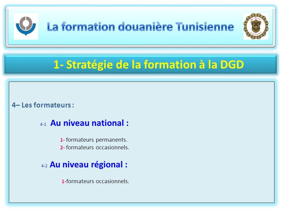 1- Stratégie de la formation à la DGD 4– Les formateurs : 4-1 Au niveau national : 1- formateurs permanents. 2- formateurs occasionnels. 4-2 Au niveau