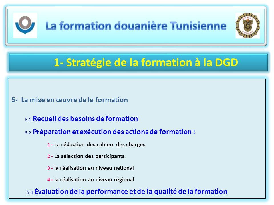 1- Stratégie de la formation à la DGD 5- La mise en œuvre de la formation 5-1 Recueil des besoins de formation 5-2 Préparation et exécution des action