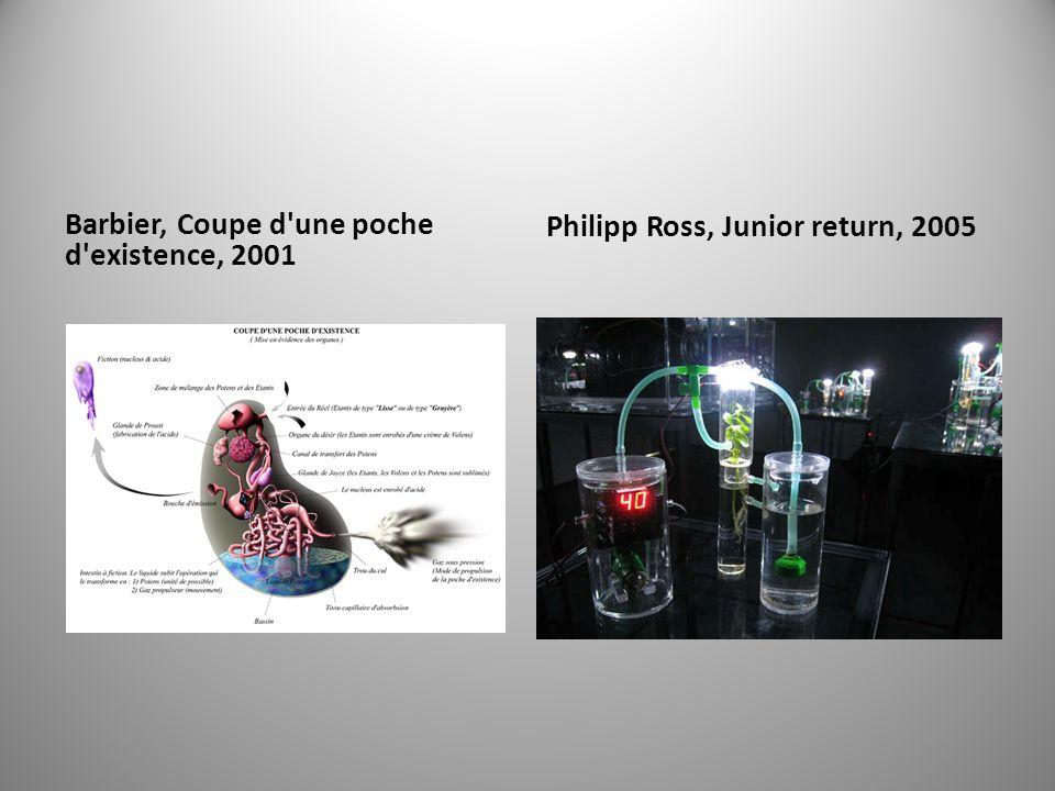Barbier, Coupe d une poche d existence, 2001 Philipp Ross, Junior return, 2005