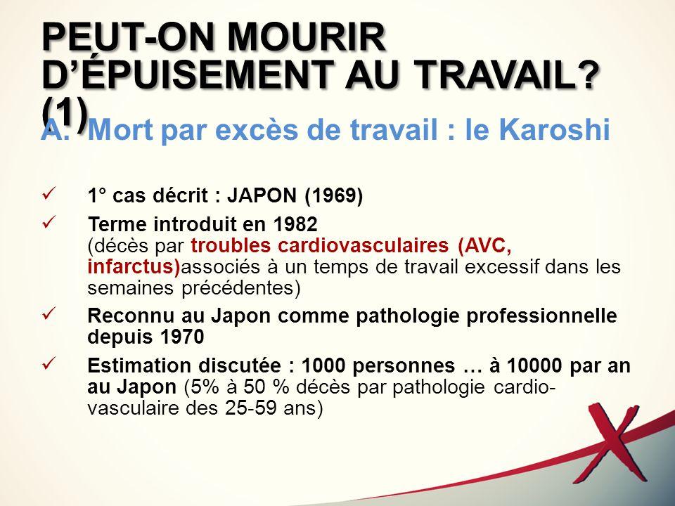 PEUT-ON MOURIR DÉPUISEMENT AU TRAVAIL? (1) A.Mort par excès de travail : le Karoshi 1° cas décrit : JAPON (1969) Terme introduit en 1982 (décès par tr