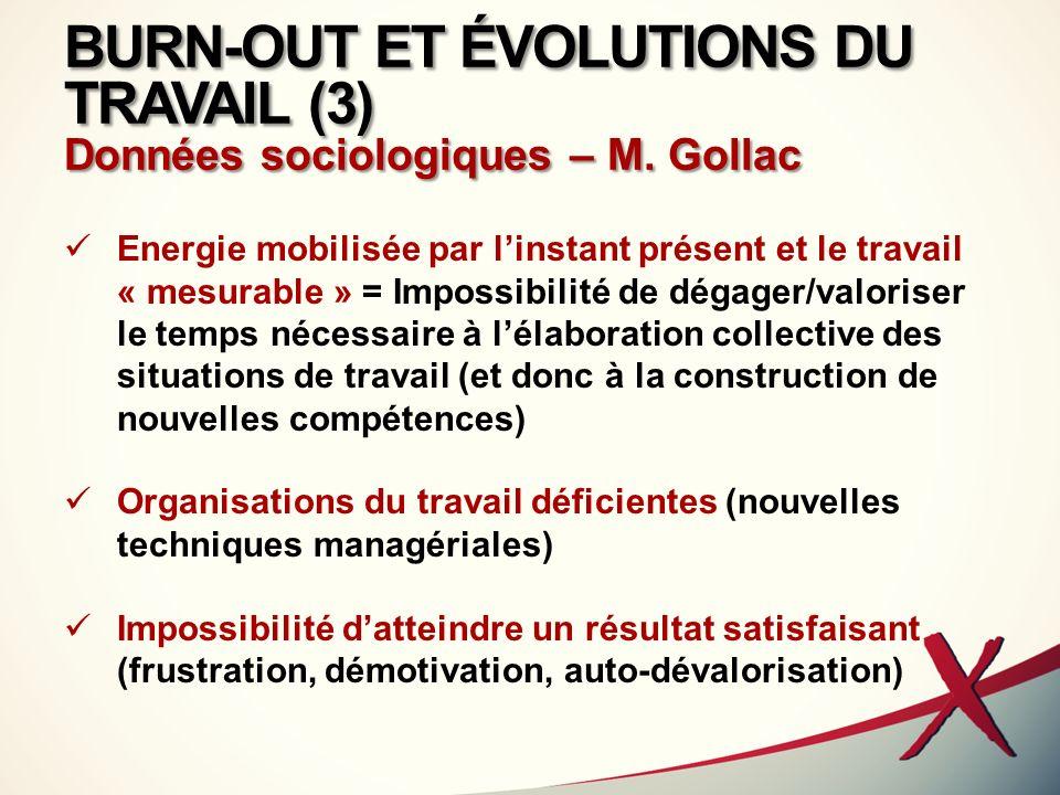 BURN-OUT ET ÉVOLUTIONS DU TRAVAIL (3) Données sociologiques – M. Gollac Energie mobilisée par linstant présent et le travail « mesurable » = Impossibi