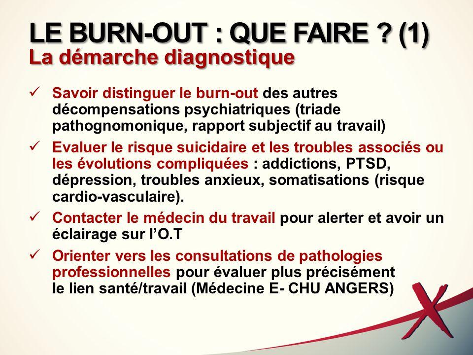 LE BURN-OUT : QUE FAIRE ? (1) La démarche diagnostique Savoir distinguer le burn-out des autres décompensations psychiatriques (triade pathognomonique