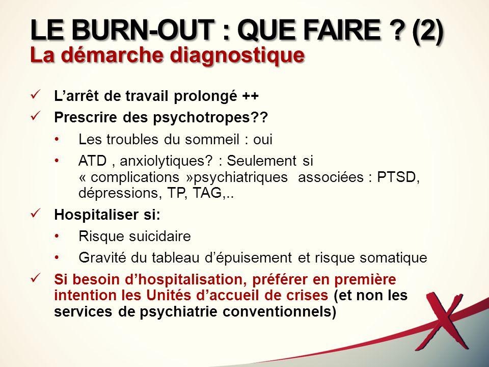 LE BURN-OUT : QUE FAIRE ? (2) La démarche diagnostique Larrêt de travail prolongé ++ Prescrire des psychotropes?? Les troubles du sommeil : oui ATD, a