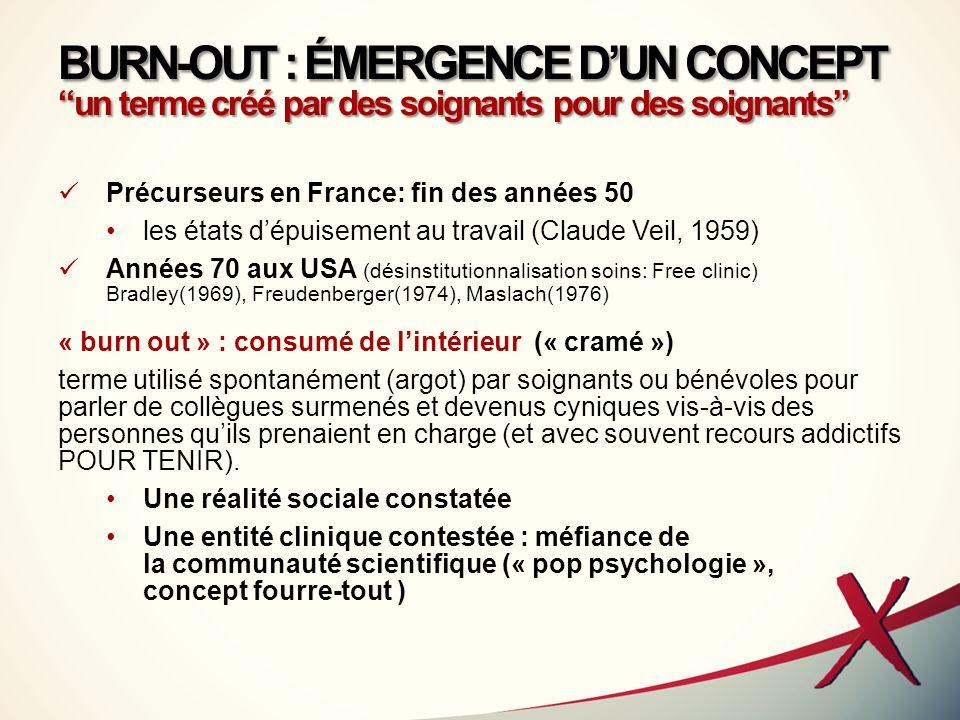 BURN-OUT : ÉMERGENCE DUN CONCEPT un terme créé par des soignants pour des soignants Précurseurs en France: fin des années 50 les états dépuisement au