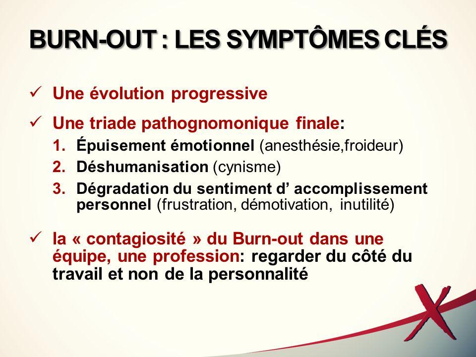 BURN-OUT : LES SYMPTÔMES CLÉS Une évolution progressive Une triade pathognomonique finale: 1.Épuisement émotionnel (anesthésie,froideur) 2.Déshumanisa