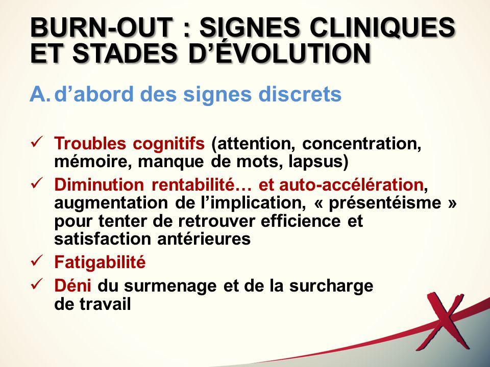 BURN-OUT : SIGNES CLINIQUES ET STADES DÉVOLUTION A.dabord des signes discrets Troubles cognitifs (attention, concentration, mémoire, manque de mots, l