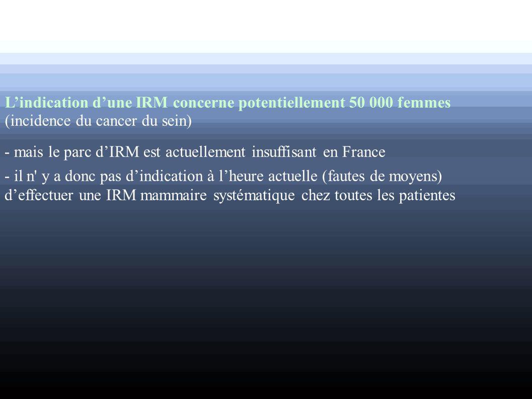 Lindication dune IRM concerne potentiellement 50 000 femmes (incidence du cancer du sein) - mais le parc dIRM est actuellement insuffisant en France -