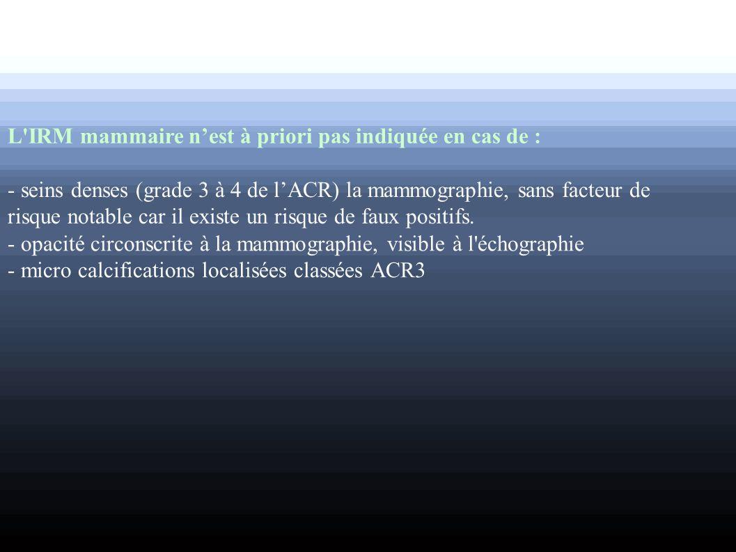 L'IRM mammaire nest à priori pas indiquée en cas de : - seins denses (grade 3 à 4 de lACR) la mammographie, sans facteur de risque notable car il exis