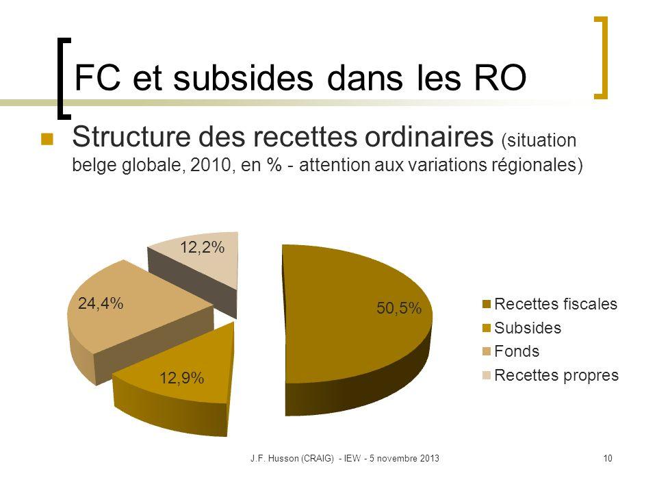 10 FC et subsides dans les RO Structure des recettes ordinaires (situation belge globale, 2010, en % - attention aux variations régionales) J.F. Husso