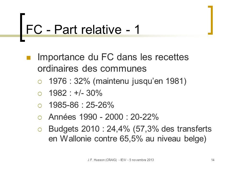 FC - Part relative - 1 Importance du FC dans les recettes ordinaires des communes 1976 : 32% (maintenu jusquen 1981) 1982 : +/- 30% 1985-86 : 25-26% Années 1990 - 2000 : 20-22% Budgets 2010 : 24,4% (57,3% des transferts en Wallonie contre 65,5% au niveau belge) 14J.F.