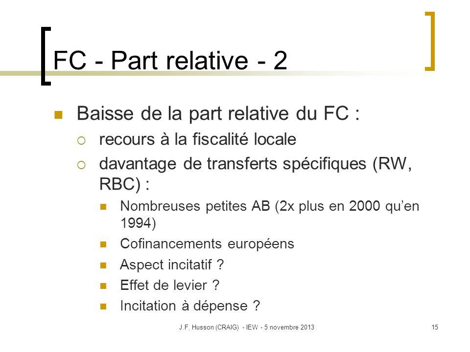FC - Part relative - 2 Baisse de la part relative du FC : recours à la fiscalité locale davantage de transferts spécifiques (RW, RBC) : Nombreuses petites AB (2x plus en 2000 quen 1994) Cofinancements européens Aspect incitatif .