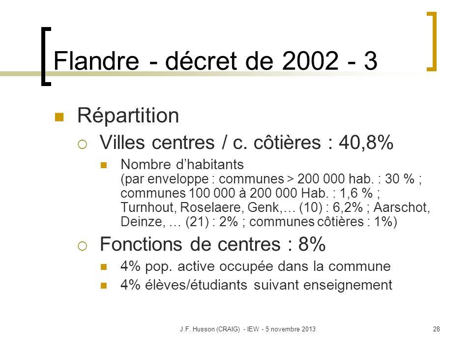 Flandre - décret de 2002 - 3 Répartition Villes centres / c. côtières : 40,8% Nombre dhabitants (par enveloppe : communes > 200 000 hab. : 30 % ; comm