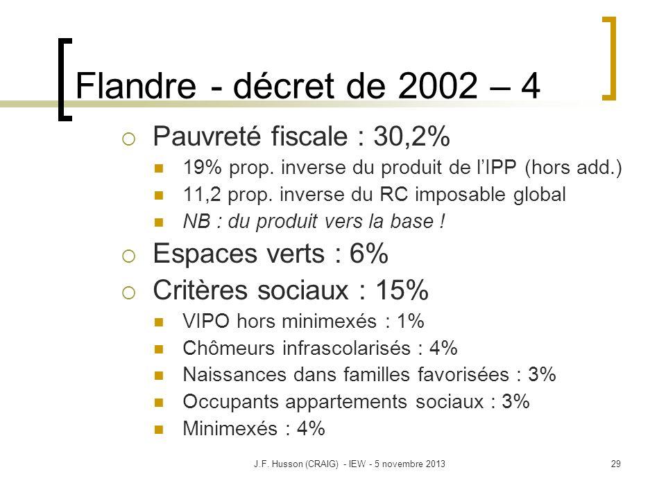 Flandre - décret de 2002 – 4 Pauvreté fiscale : 30,2% 19% prop. inverse du produit de lIPP (hors add.) 11,2 prop. inverse du RC imposable global NB :