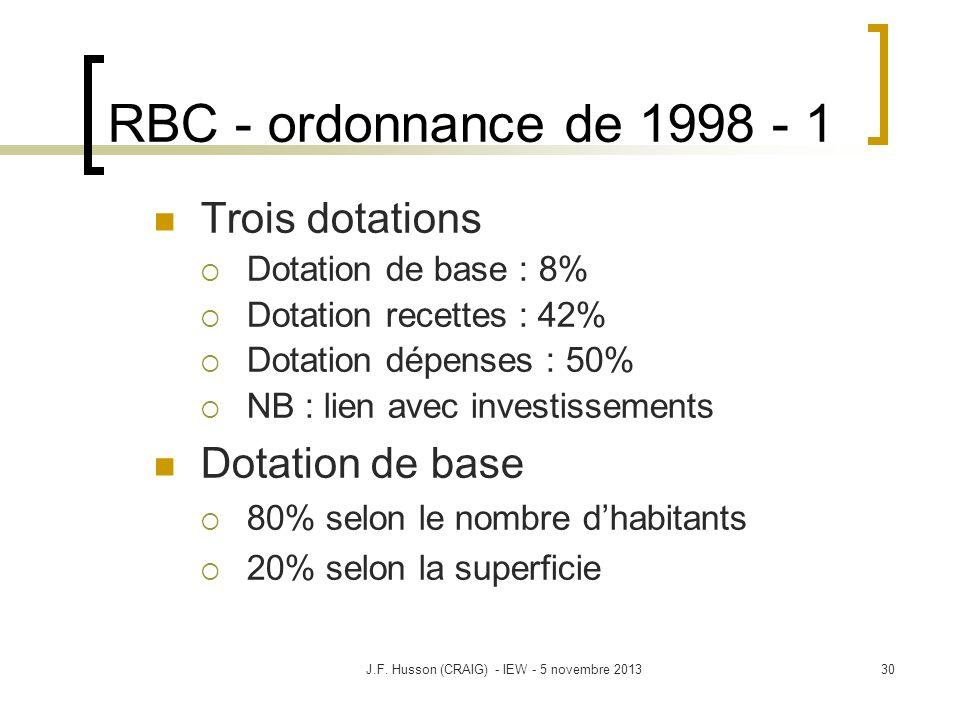 RBC - ordonnance de 1998 - 1 Trois dotations Dotation de base : 8% Dotation recettes : 42% Dotation dépenses : 50% NB : lien avec investissements Dotation de base 80% selon le nombre dhabitants 20% selon la superficie 30J.F.