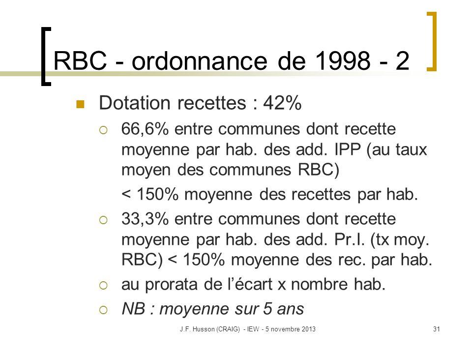 RBC - ordonnance de 1998 - 2 Dotation recettes : 42% 66,6% entre communes dont recette moyenne par hab. des add. IPP (au taux moyen des communes RBC)