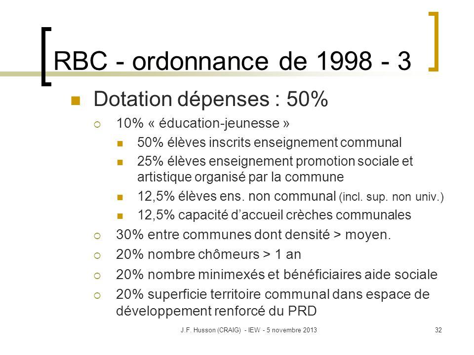 RBC - ordonnance de 1998 - 3 Dotation dépenses : 50% 10% « éducation-jeunesse » 50% élèves inscrits enseignement communal 25% élèves enseignement promotion sociale et artistique organisé par la commune 12,5% élèves ens.