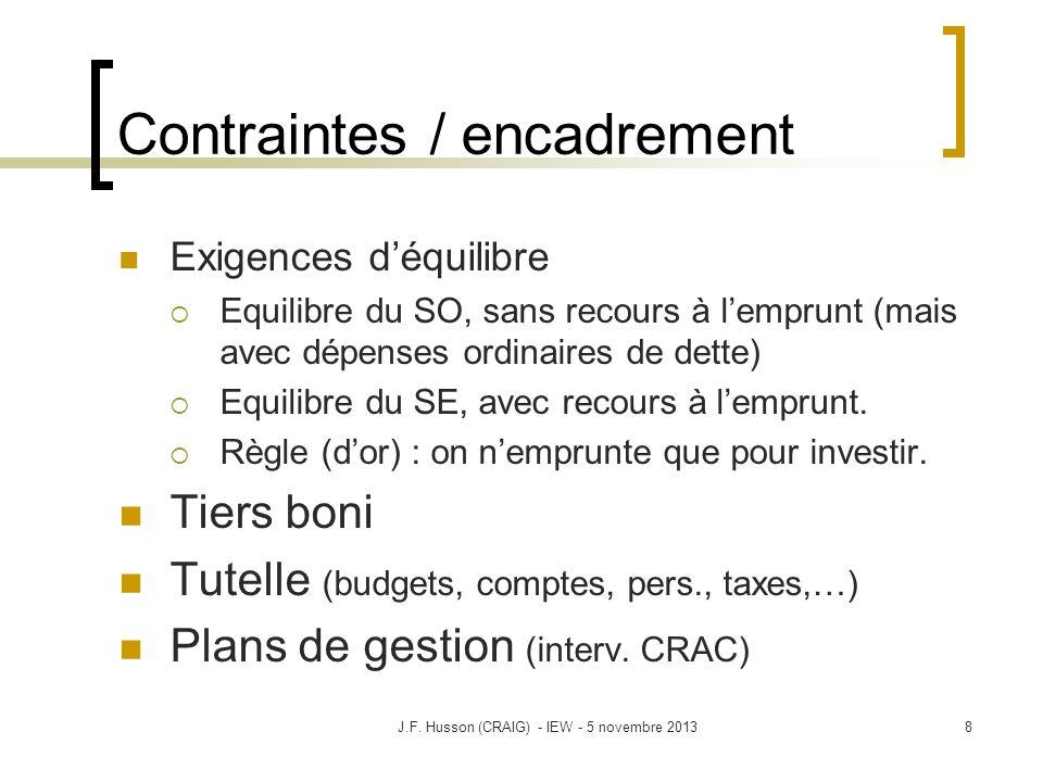 8 Contraintes / encadrement Exigences déquilibre Equilibre du SO, sans recours à lemprunt (mais avec dépenses ordinaires de dette) Equilibre du SE, av