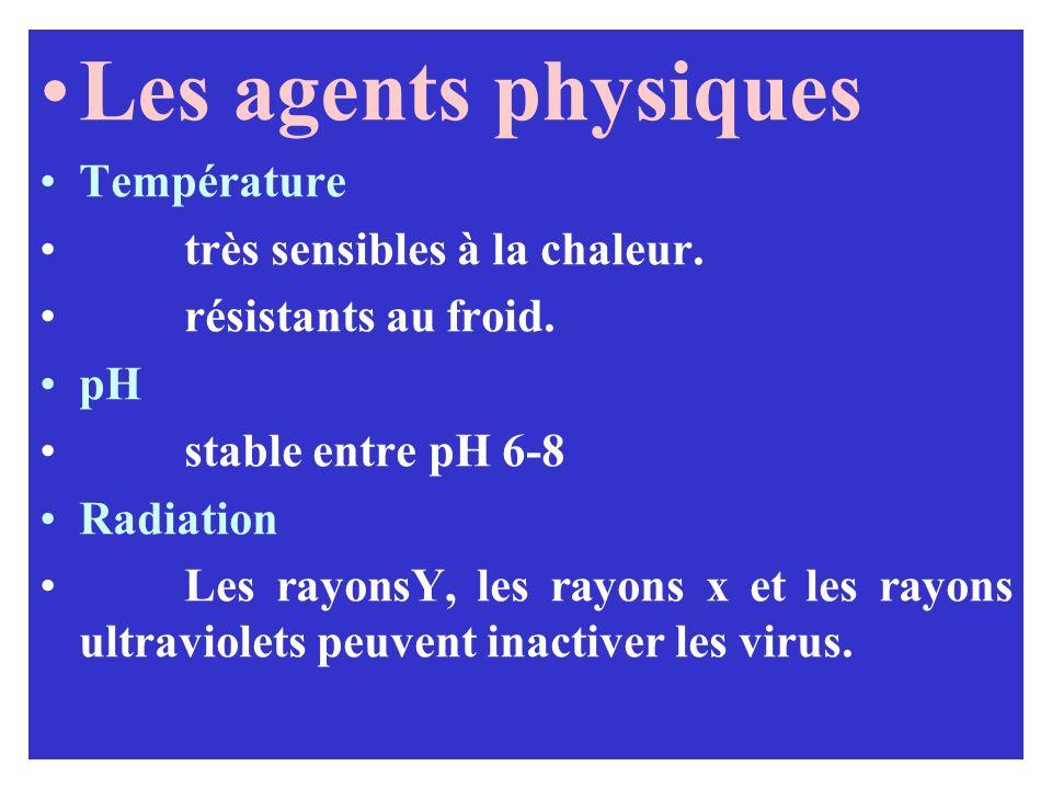 Les agents physiques Température très sensibles à la chaleur. résistants au froid. pH stable entre pH 6-8 Radiation Les rayonsΥ, les rayons x et les r
