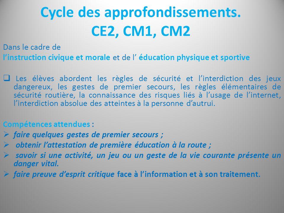 Cycle des approfondissements. CE2, CM1, CM2 Dans le cadre de linstruction civique et morale et de l éducation physique et sportive Les élèves abordent