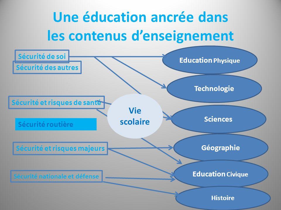 Une éducation ancrée dans les contenus denseignement Sécurité de soi Sécurité et risques de santé Sécurité et risques majeurs Sécurité nationale et dé